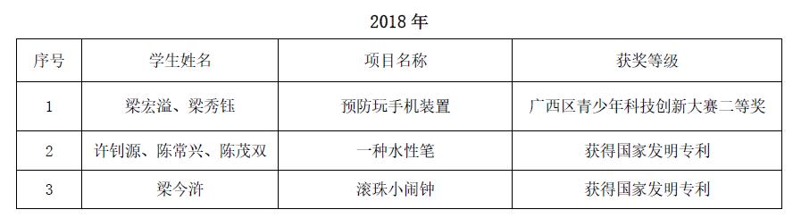 2018年.png